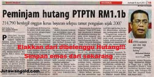 Hutang PTPTN